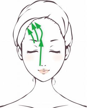 「セルキュア4Tプラス」をマイナスイオンモードにして鼻筋や額をケアしていきます。