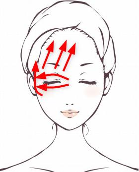 「セルキュア4Tプラス」のセルキュアモードで目の周りのたるみケアをする手順